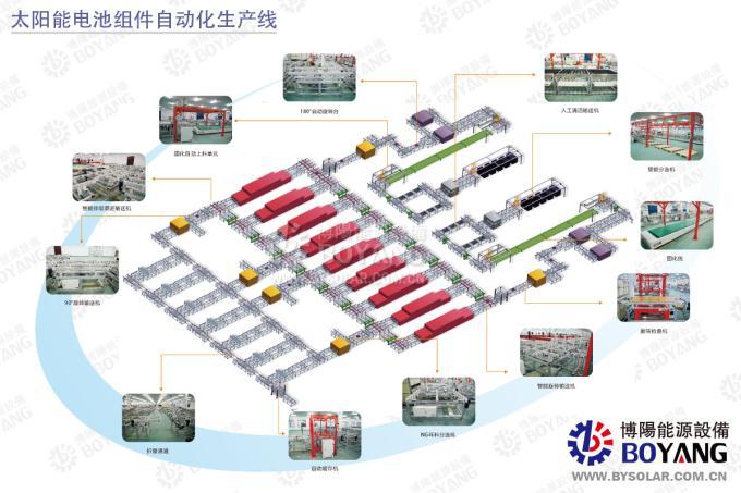 太阳能光伏组件生产线-太阳能电池组件生产线方案